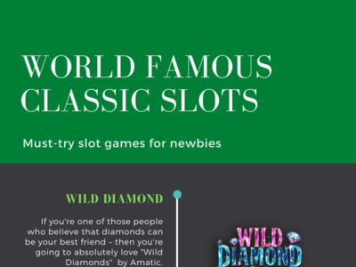 Must-Try World Famous Classic Slots slots casino gambling infographic