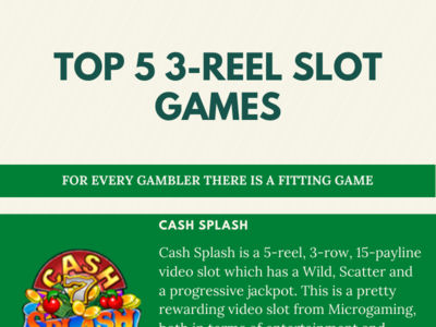 Top 5 Slot Games With 3 Reels slots casino gambling infographic