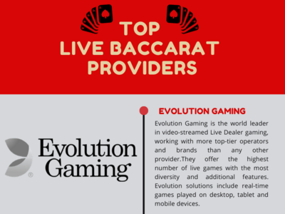 Top Providers for Live Baccarat Games live baccarat canada gambling infographic