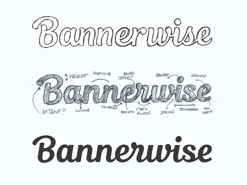 Bannerwise word mark type typograpy wordmark lettering sticker logotype logo