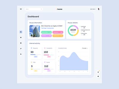 Housing estate dashboard ui web dashboard design