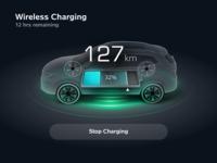 EV Wireless Charging