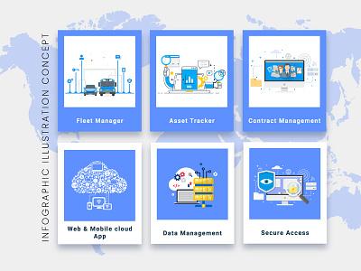Creative Illustration concept for web & app