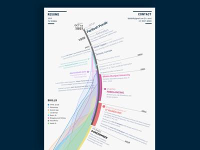 My Resume stats graph pastel timeline portfolio hire product design profile skills design cv resume