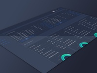 Financial Solution Dashboard