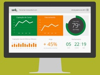 eCommerce Analytics Dashboard ecommerce ux ui sketch dashboard analytics metrics