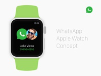 Concept: Apple Watch Whatsapp sketch design ui ux apple watch whatsapp