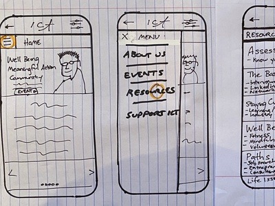 MOBILE SKETCH ict low fidelity sketching ux paper prototype