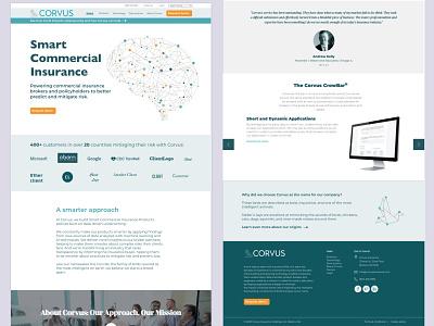 Corvus redesign conceptual ux ui ui design design sketch