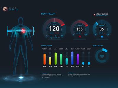 Gyrosco.pe Helix Theme - Heart Health infographic human body dashboard hud meters heart health fitness ui