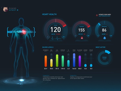 Gyrosco.pe Helix Theme - Heart Health