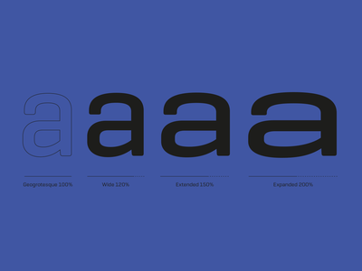 Geogrotesque Expanded Series geogrotesque geometric design type sans new barcelona typography emtype font