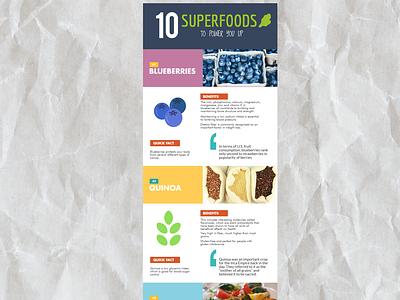Infographic Design for a Health blog blog infographic elements infographic design infographic
