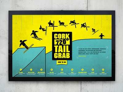 Cork 720, how to do... schoolproject illustrator graphic poster skiing cork720° infographic freestyle