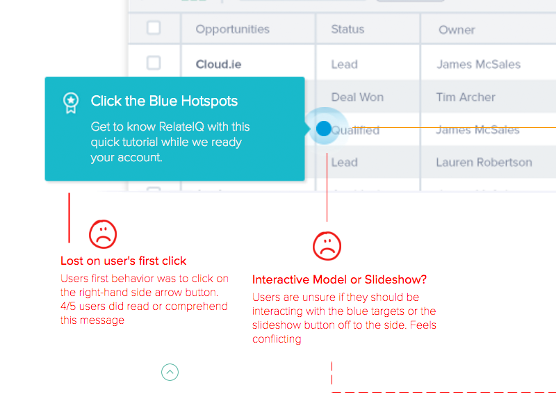 Usability Test Results of SalesforceIQ Onboarding pain points onboarding design ux research usability