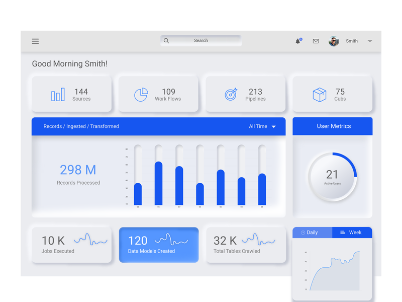 Dashboard dashboard design deshboard dashboard ui dashboad design illustrator illustration