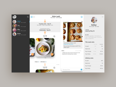 YouAte Dashboard for Coaches app food dashboard youate
