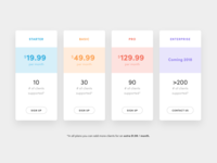 YouAte Coach - Plans and Pricing