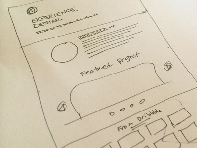 J214 Wireframe wireframe sketch rough quick dirty homepage redesign pen paper lorem ipsum