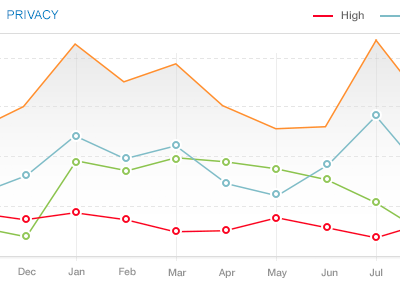 Chart chart data points rollup graph lines line chart key ui clean gradient numbers
