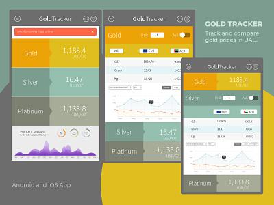 Gold Tracker Mobile App ui design ios app android app gold app design mobile app design mobile app design