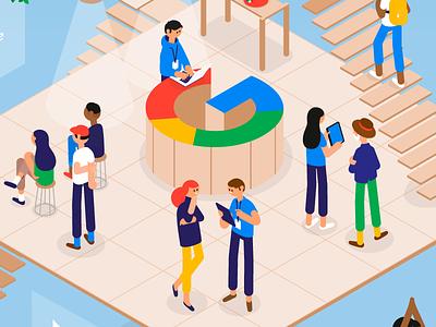 Google people