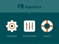 Icons for Agentera.com