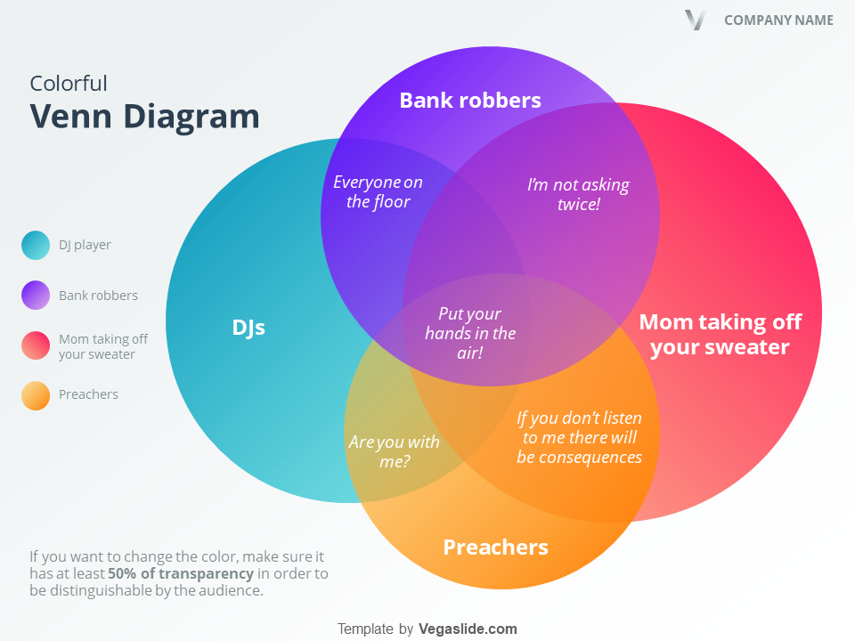 Colorful Venn Diagram Powerpoint Template Download Free By