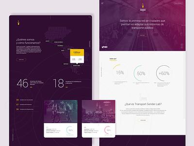 Transport Gender Lab graphic design webdesign design ui ux