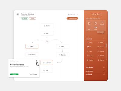 Stela graphic design design webdesign ux ui