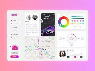 LOOMI - Dating app dashboard dashboard app ux ui design material design branding ux figma ui design