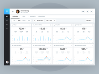 Patient Dashboard - Sherbit