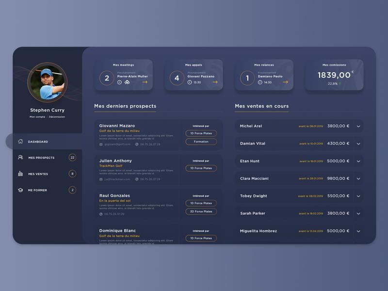 Marketing intranet - Concept dasboard intranet gradient ux ui branding app design