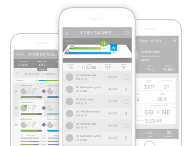 Fantasy Sports App minimal clean mockup iphone design ux data wireframes ios mobile app prototype