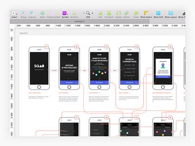Appflow research planning experience flow sketch ux design app appflow mobile