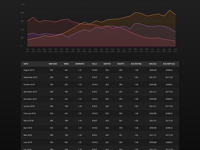 NXTAKE full presentation project presentation grey black top list webdesign esport esports table dark ui