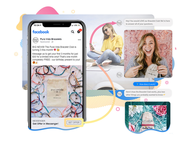 Click-to-Messenger ad experience for an e-commerce company.