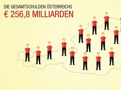 Infographic (debts in Austria) infographic data visualization flat design men country austria man data
