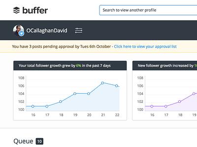 Buffer Dashboard Exploration buffer analytics dashboard