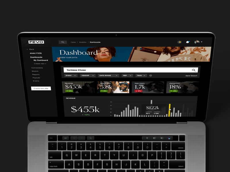 Analytics Dashboard bar graphic chart web interface ux ui design fevo analytics dashboard