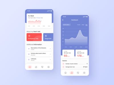 Panic Oracle App
