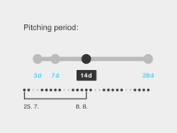 Pitching Period Concept