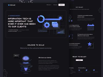 Scale Landing Page coding morphing saas software design chart b2b b2b website marketing robot technology space landscape webdesign brand design illustation