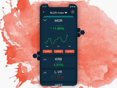 Dui 18 Chart Mauro stock exchange info graph inforgraphic chart charts daily ui flat app ux ui design