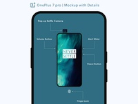 Oneplus 7 Pro  Mockup With Details