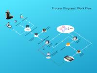 Process Diagram | Work Flow