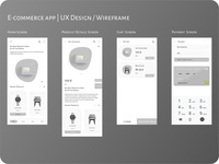 E-commerce app | UX Design / Wireframe