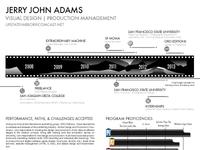 Resume 2013 wip