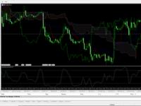 Trading Indicator