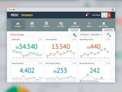 Product Dashboard, admin - UI/UX